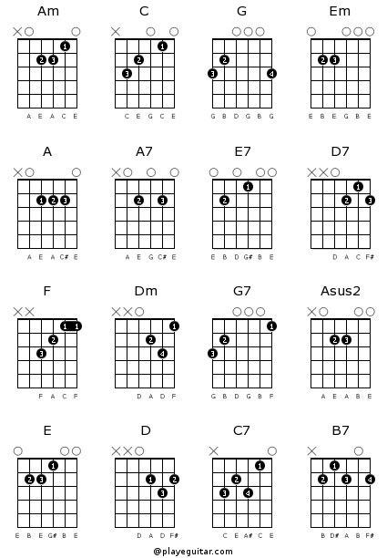 How to play a song on the guitar in 8 simple steps how to play a song on the guitar with 3 easy chords ccuart Choice Image