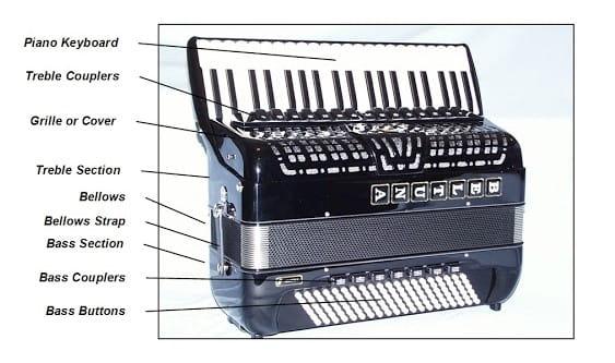 accordion structure